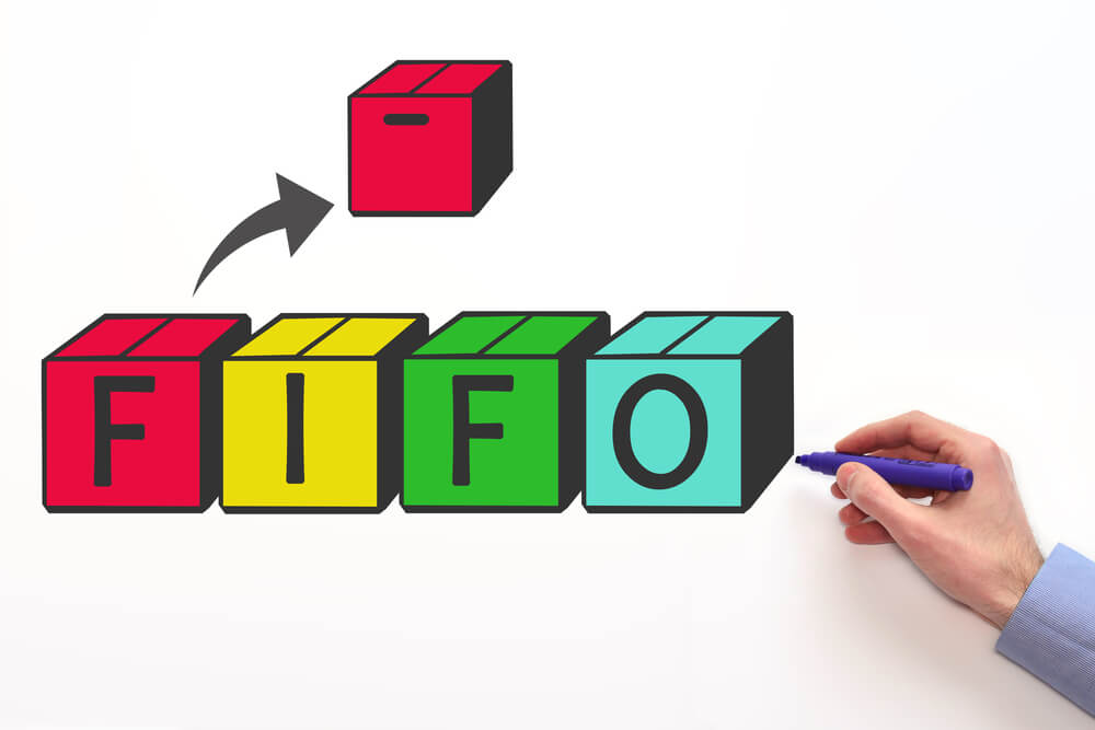 how to use fifo method